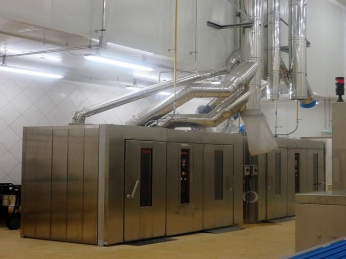 Termopan TPD123 Girotherm Rack Ovens